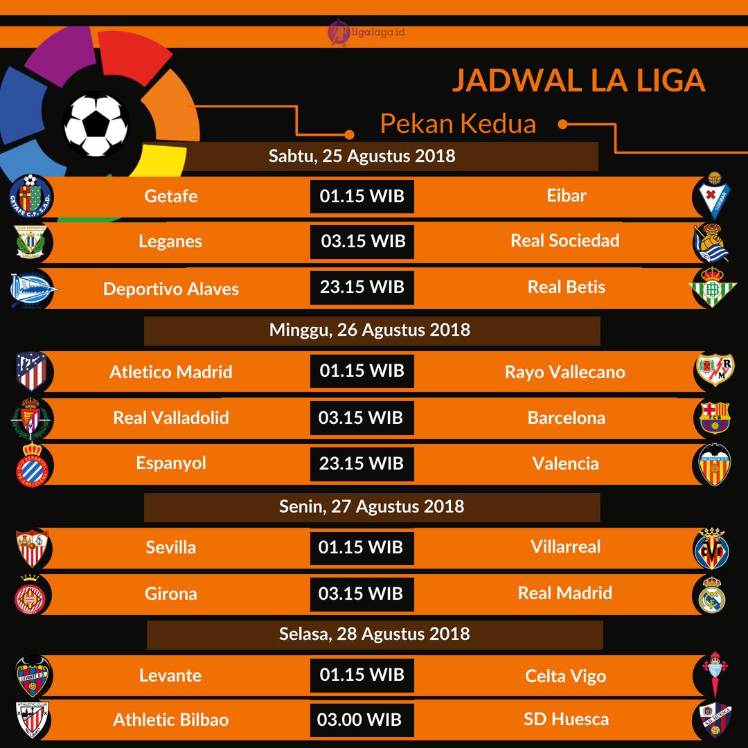 Jadwal Liga Spanyol La Liga 2018/2019 Pekan Kedua