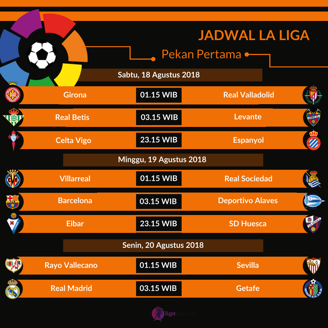 Download Video Barcelona Vs Girona 6 1: Jadwal Liga Spanyol La Liga 2018/2019 Pekan Pertama