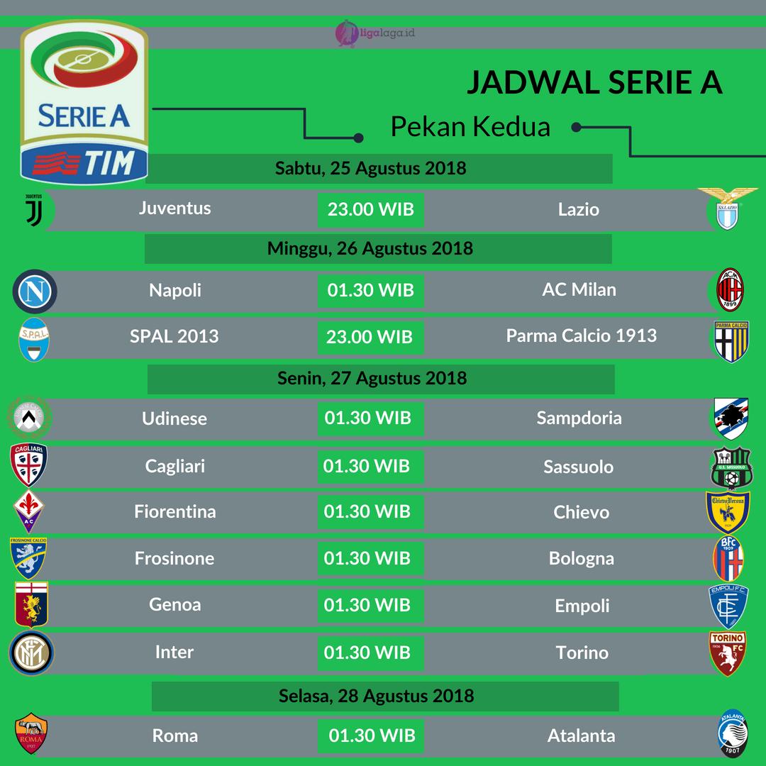 Jadwal Liga Italia Serie A 2018/2019 Pekan Kedua - Ligalaga