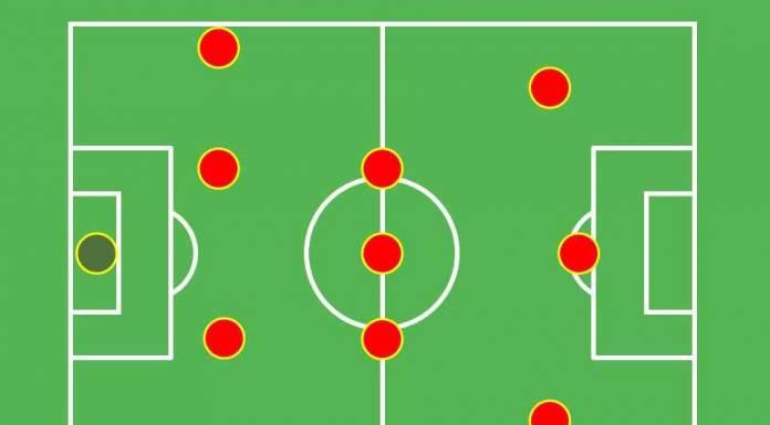 Ketika Formasi 2 3 5 Menjadi Formasi Baku Sepakbola Britania Ligalaga